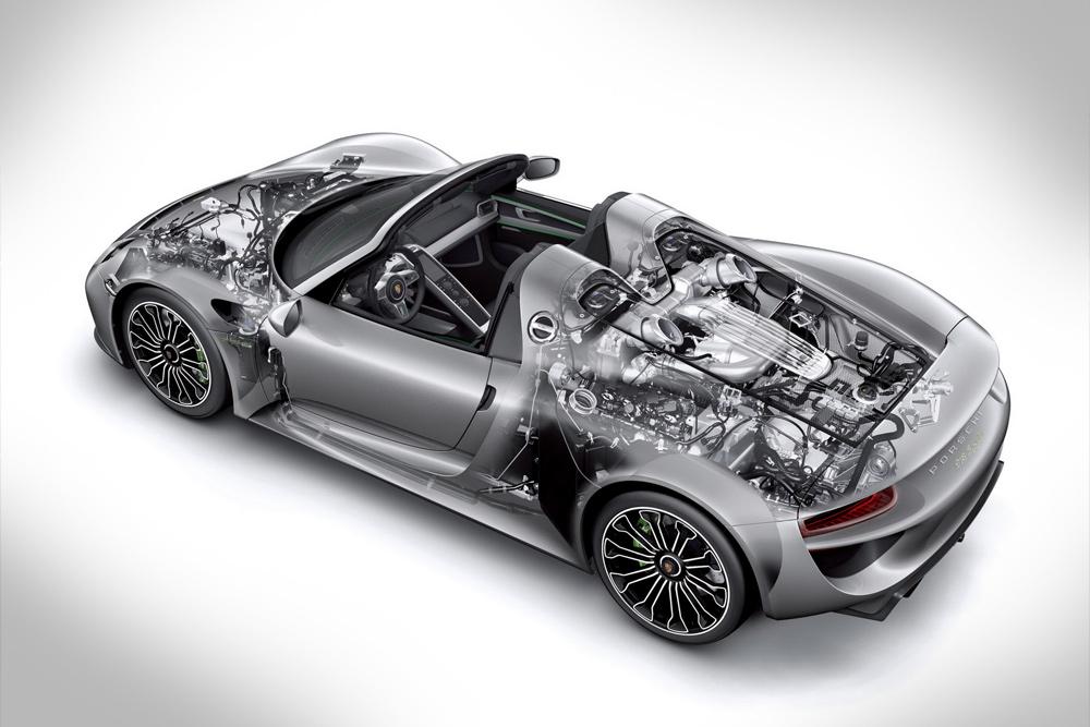 Porsche 918 Spyder 2014 Photo