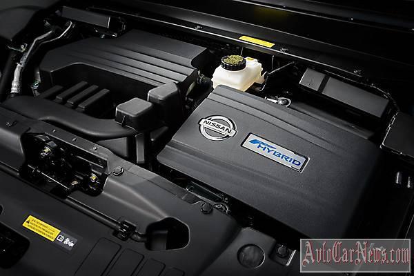 2015 Nissan Pathfinder RU