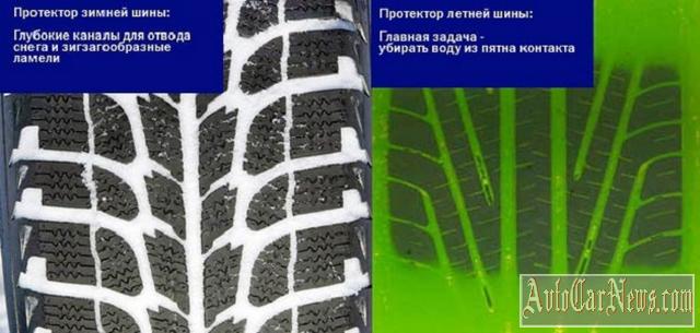 chem-otlichayutsya-zimnie-shiny-ot-letnix-02