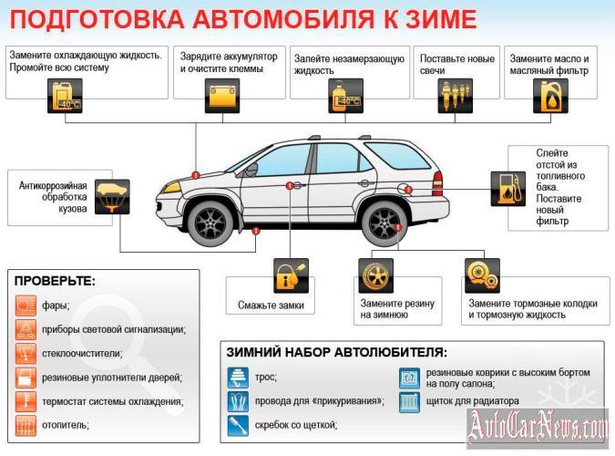 podgotovka-avtomobilya-k-zime-01