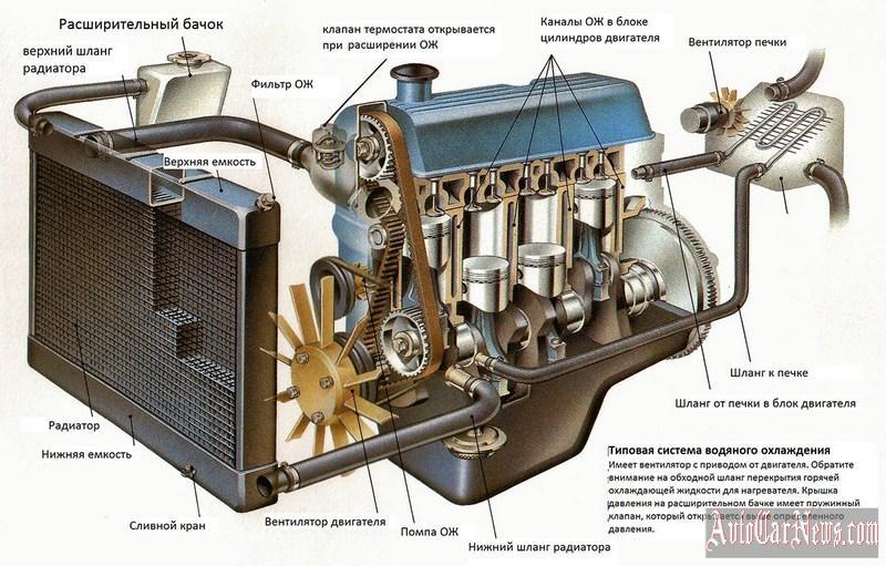 sovety-novichkam-kogda-nuzhno-remontirovat-radiator-05