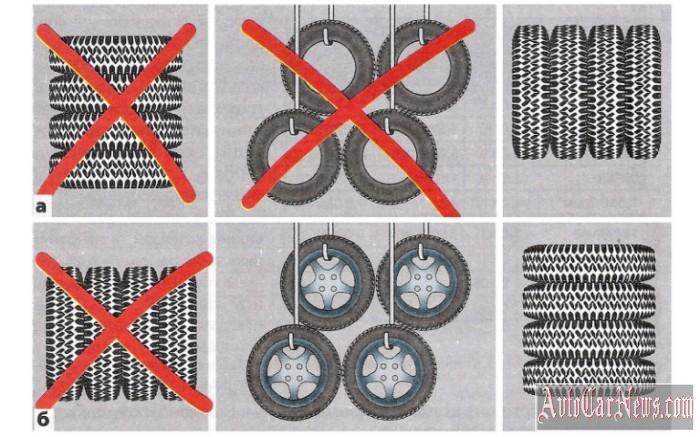 А — способы хранения шин; Б — способы хранения колес в сборе.