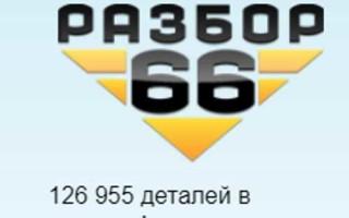 Разборка 66 – все для легковых иномарок