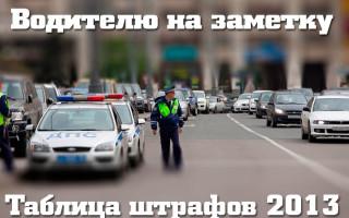 Новые штрафы за нарушение Правил Дорожного Движения