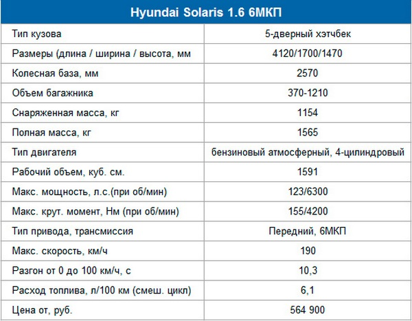 2015_hyundai_solaris_photo-21