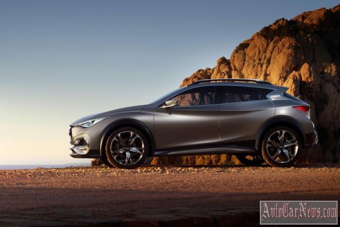 2015 Infiniti QX30 Concept Photo