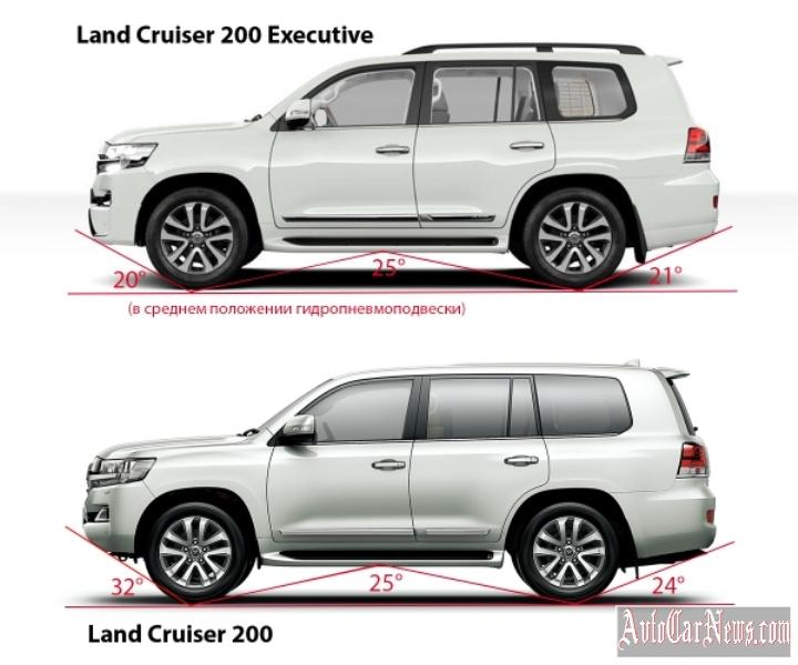 2016_toyota_land_cruiser_200_executive_photo-04